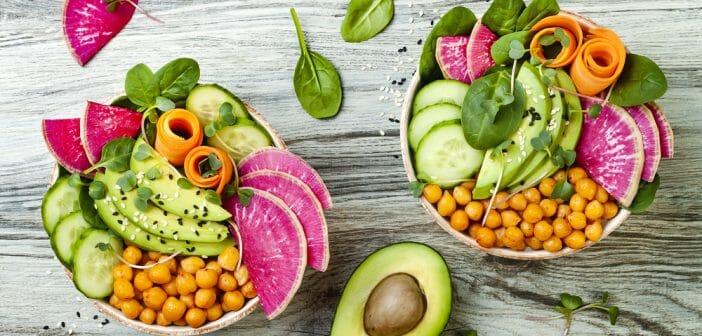 Assez Quels aliments ne pas associer pour maigrir ? - Le blog Anaca3.com QM03