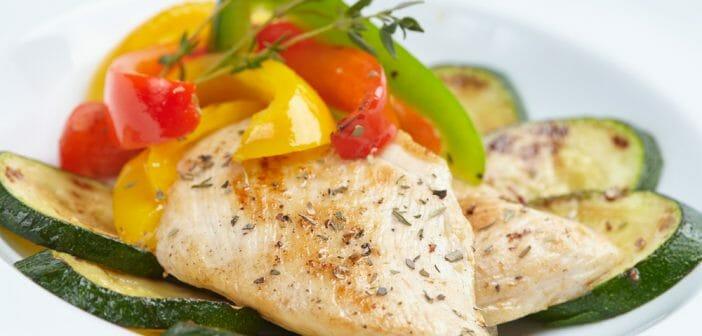 Quels sont les aliments autorisés dans le régime Tahiti ?