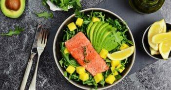 Menu du régime chrononutrition pour musculation