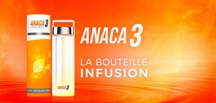 La bouteille infusion Anaca3 : efficace et pratique